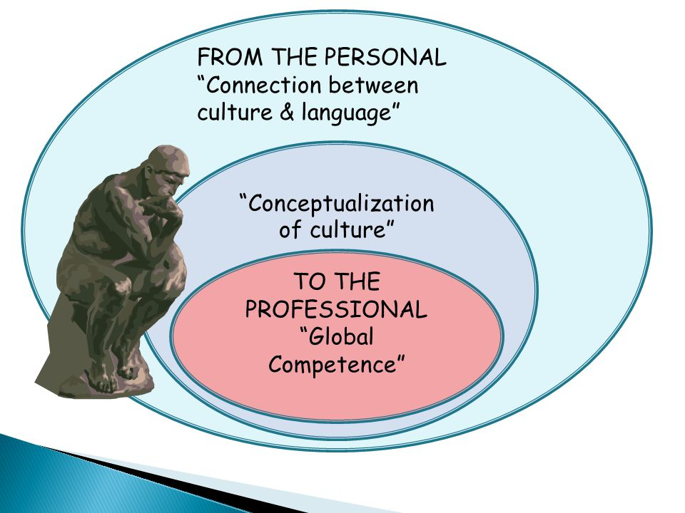FROM THE PERSONAL Connection between. culture & language Conceptualization. of culture TO THE.