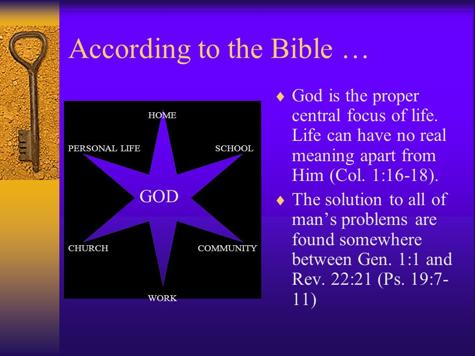 According to the Bible …