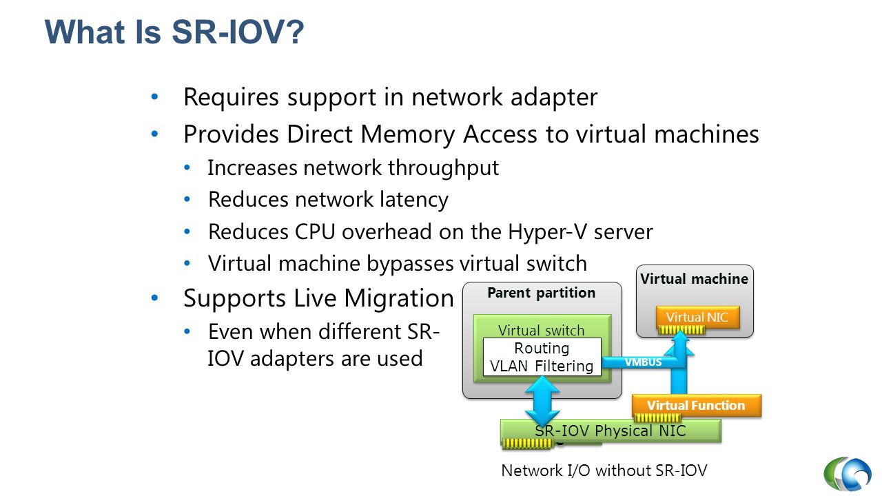 What Is SR-IOV Requires support in network adapter