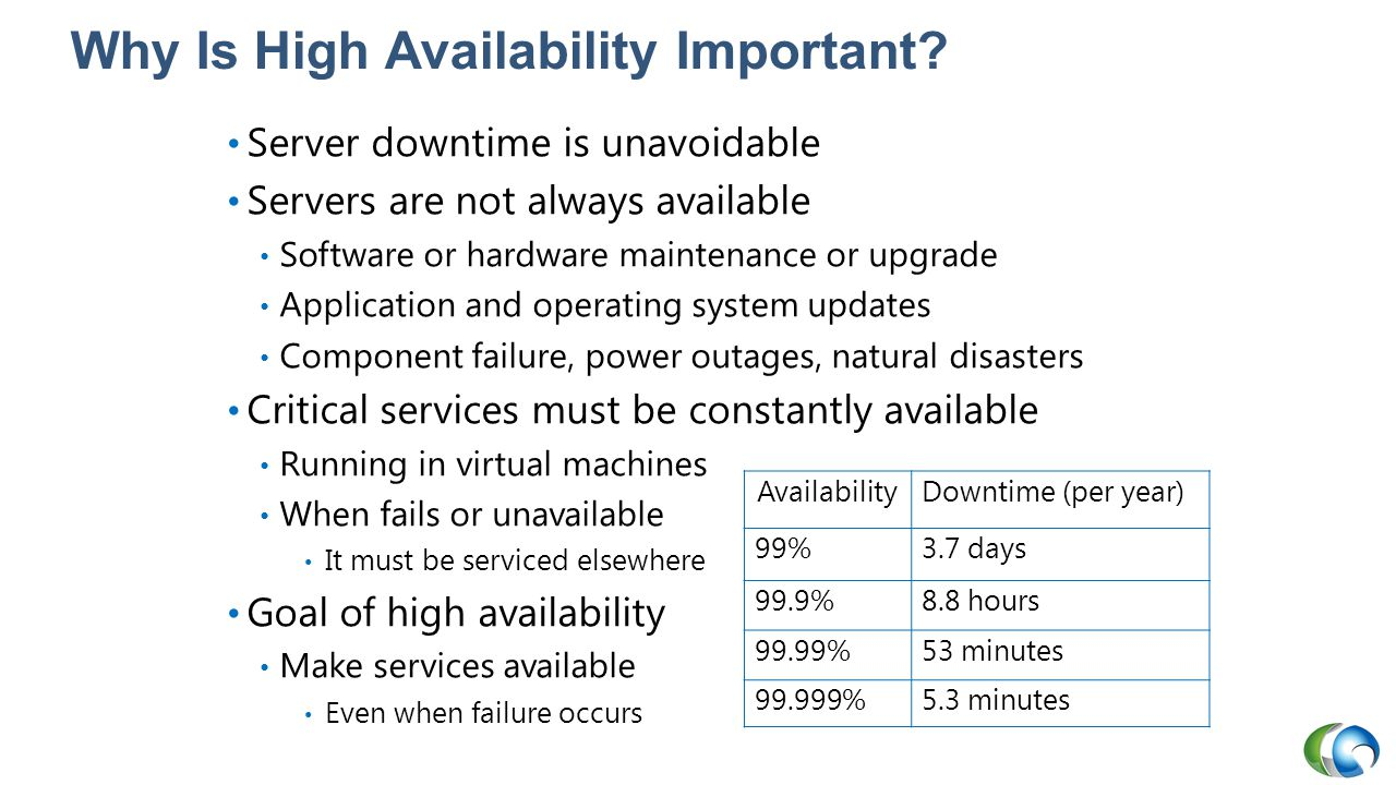 Why Is High Availability Important