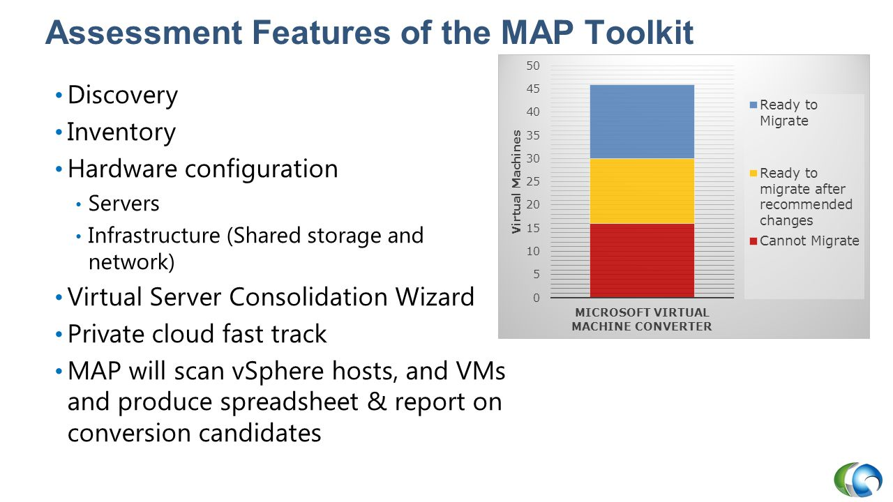 Assessment Features of the MAP Toolkit