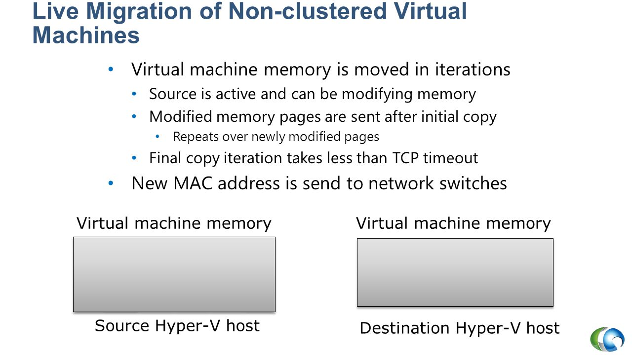 Live Migration of Non-clustered Virtual Machines