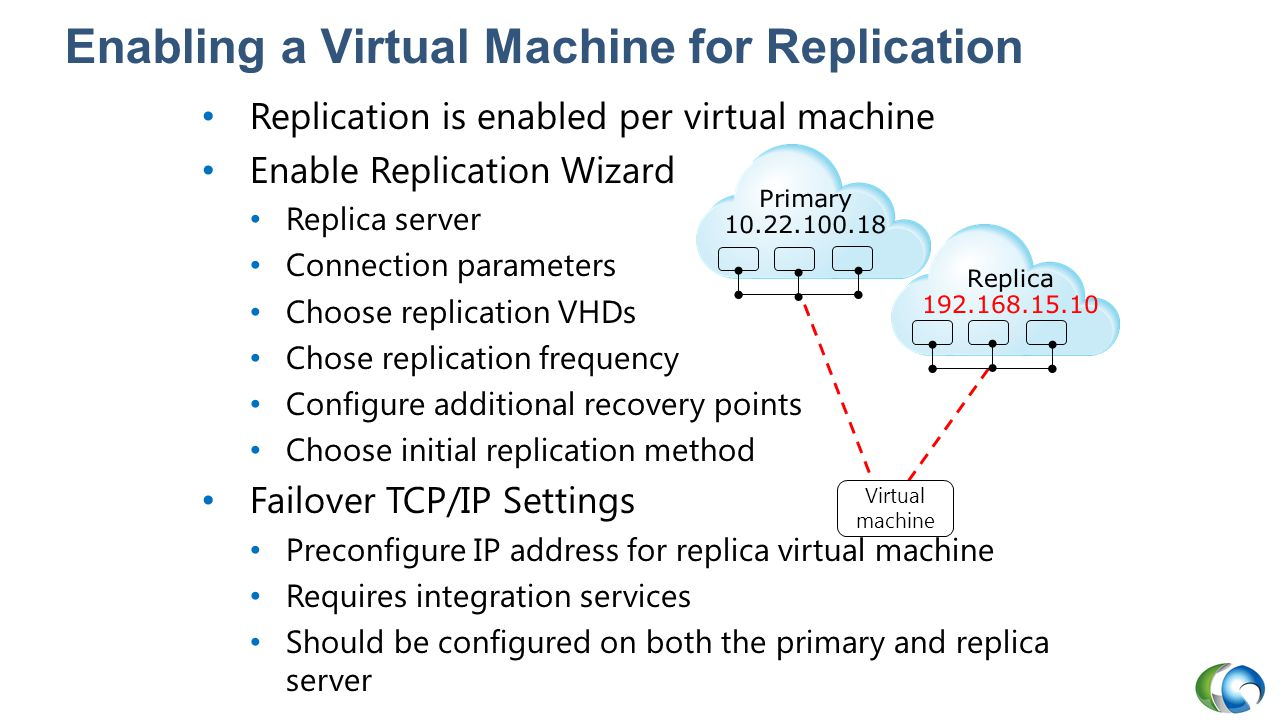 Enabling a Virtual Machine for Replication