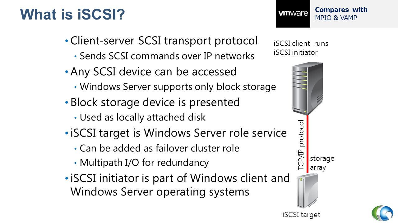 What is iSCSI Client-server SCSI transport protocol