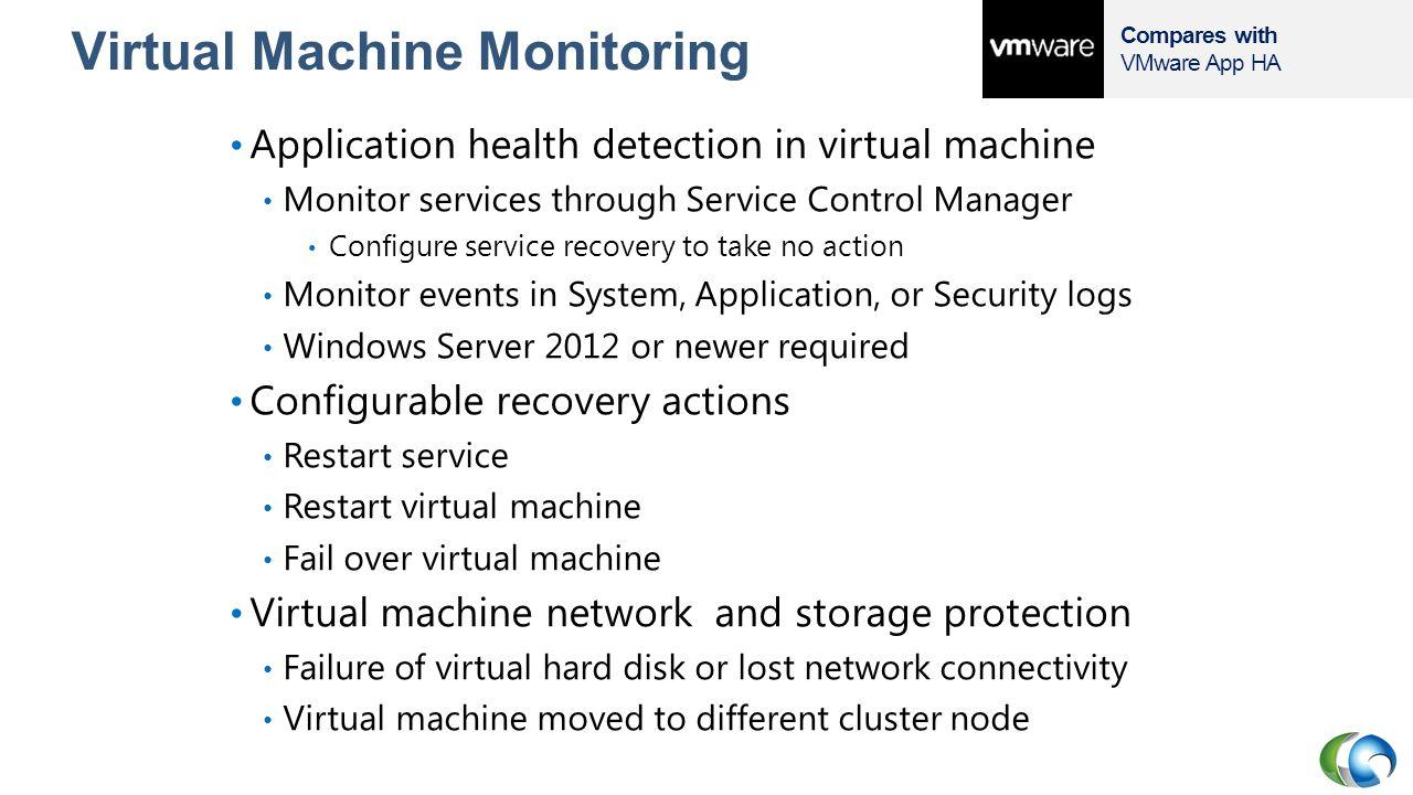 Virtual Machine Monitoring
