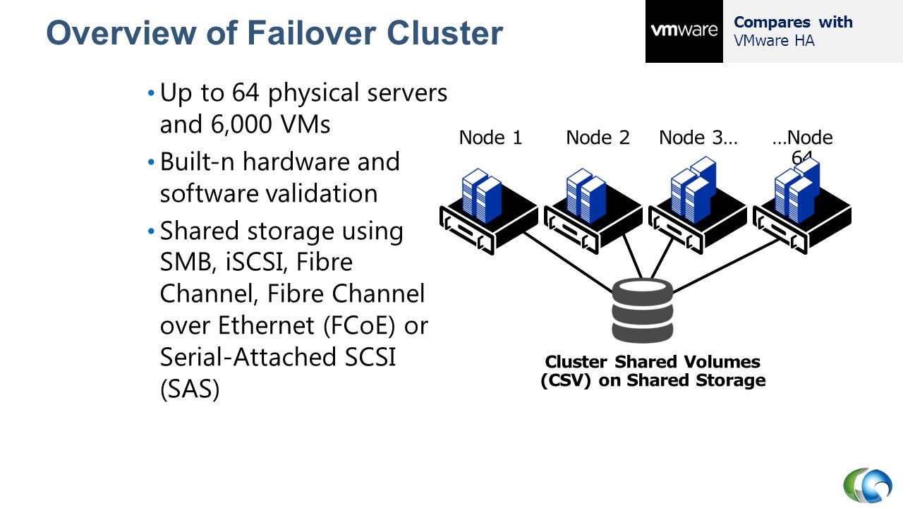 Overview of Failover Cluster