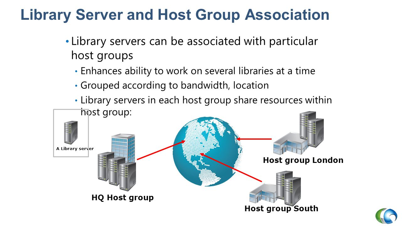 Library Server and Host Group Association