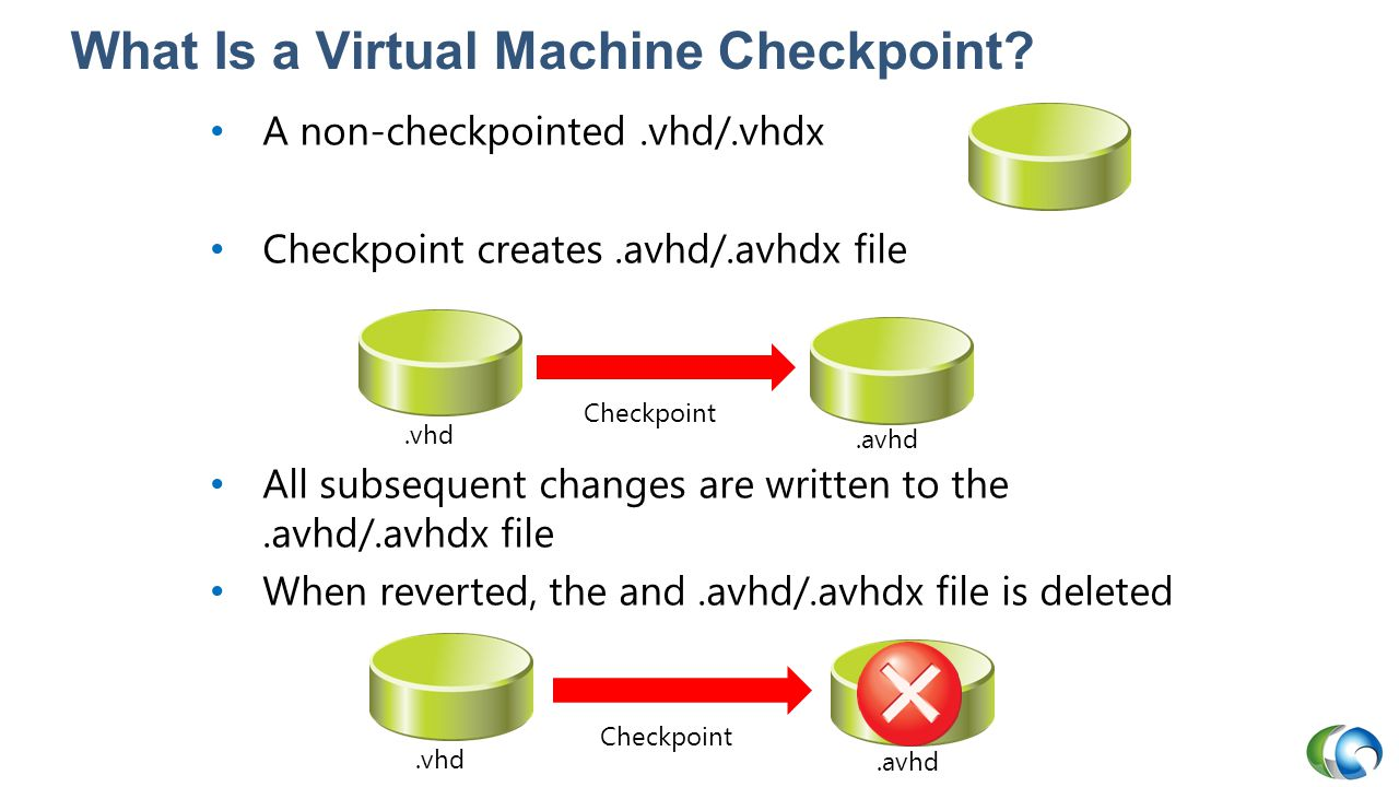 What Is a Virtual Machine Checkpoint