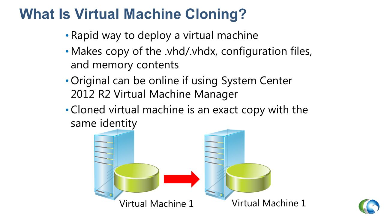 What Is Virtual Machine Cloning