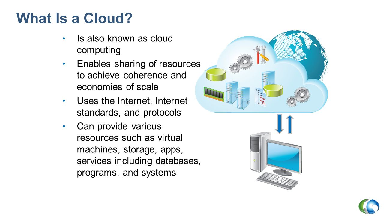 What Is a Cloud Is also known as cloud computing