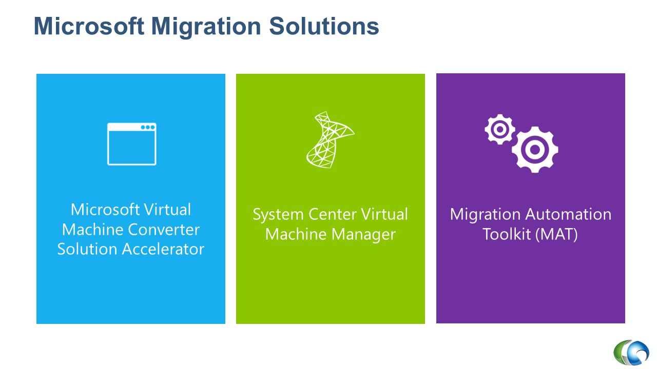 Microsoft Migration Solutions