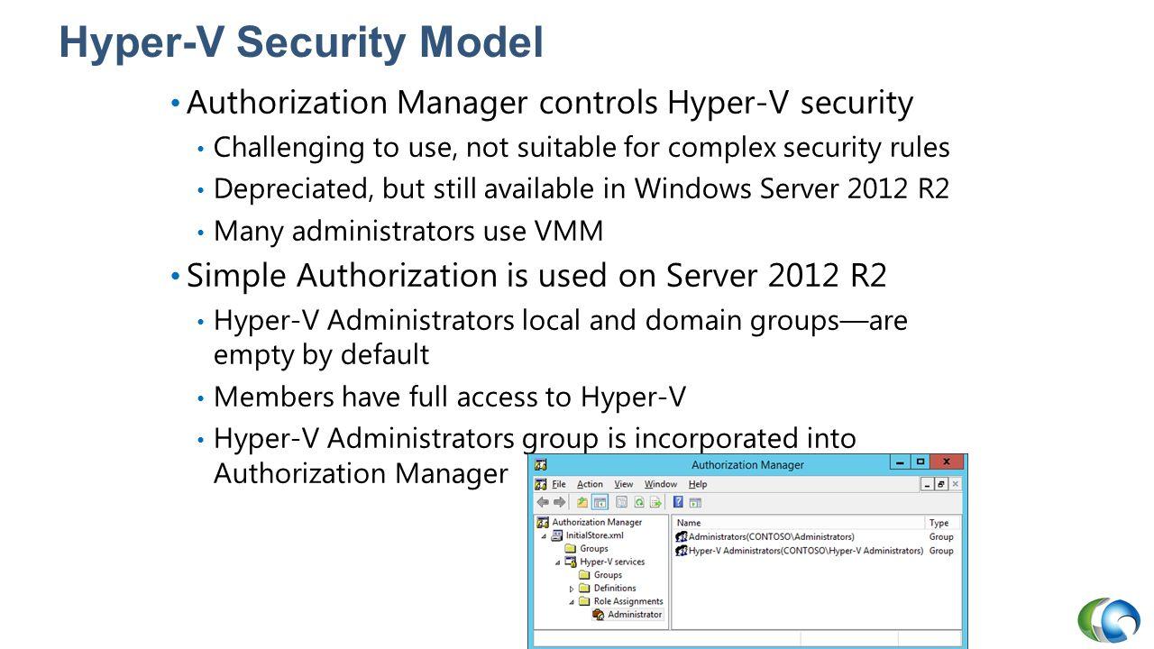 Hyper-V Security Model
