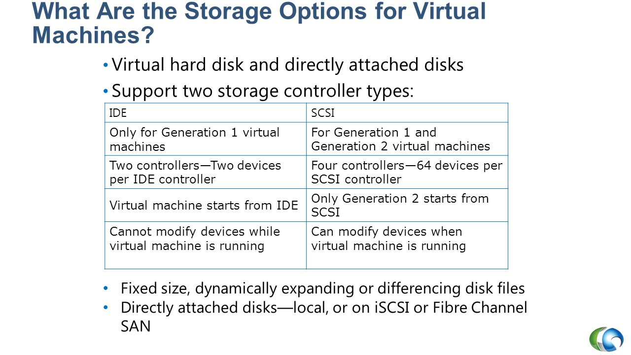 What Are the Storage Options for Virtual Machines