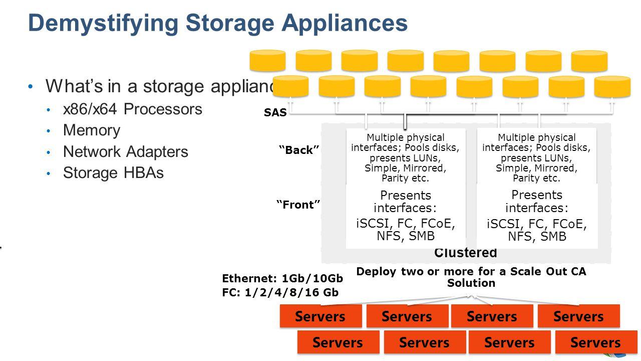 Demystifying Storage Appliances