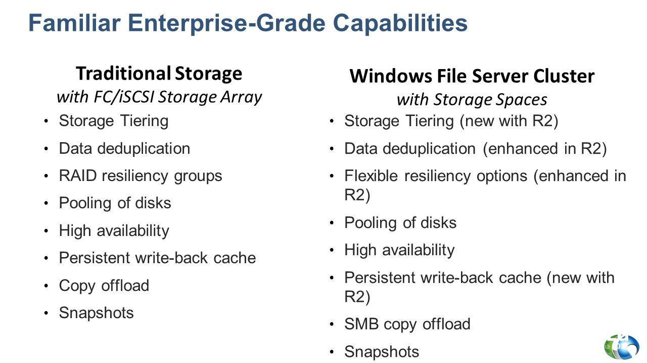 Familiar Enterprise-Grade Capabilities