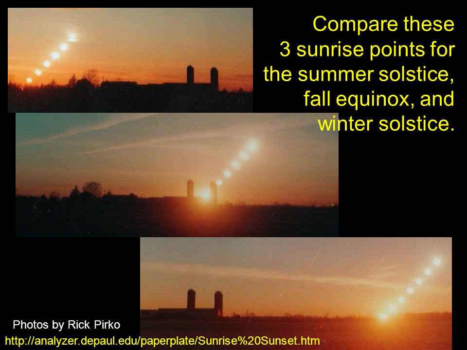 Compare these 3 sunrise points for the summer solstice, fall equinox, and winter solstice.