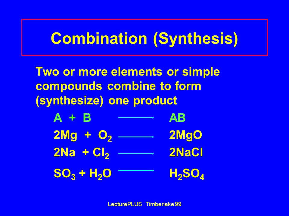 Combination (Synthesis)