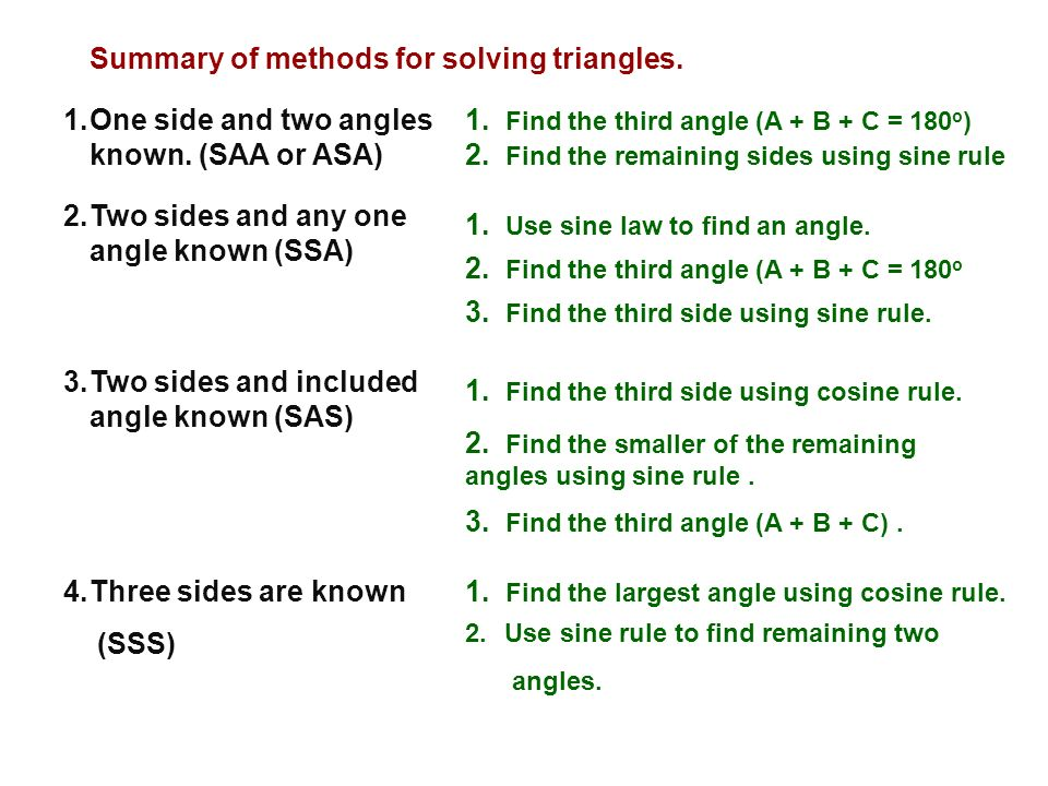 Summary of methods for solving triangles.