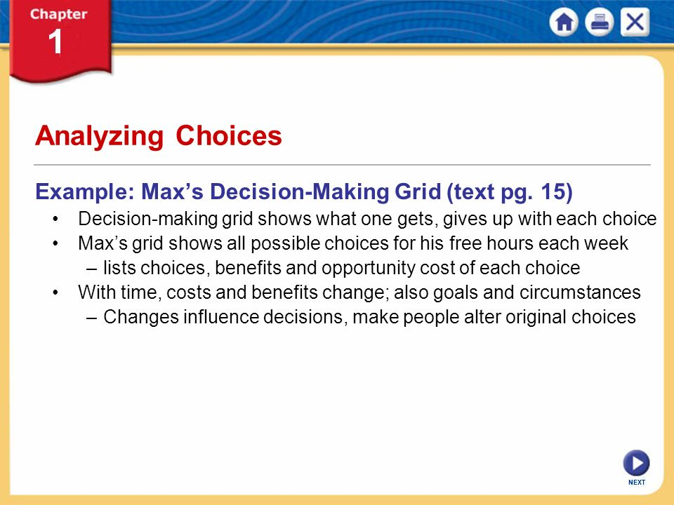 Analyzing Choices Example: Max's Decision-Making Grid (text pg. 15)