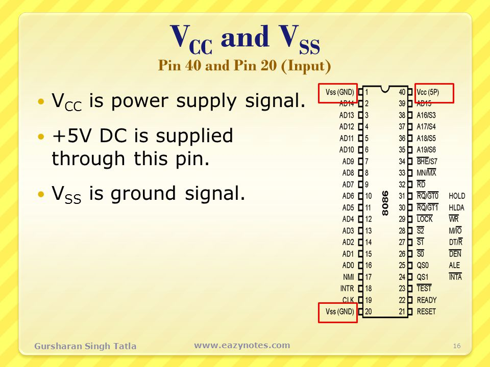 VCC and VSS Pin 40 and Pin 20 (Input)