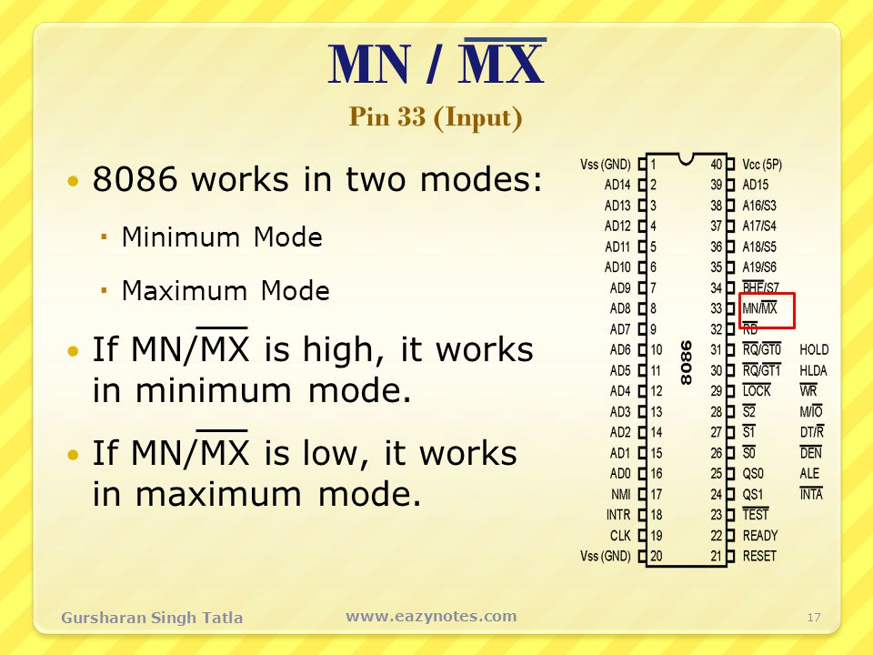 MN / MX Pin 33 (Input) 8086 works in two modes: