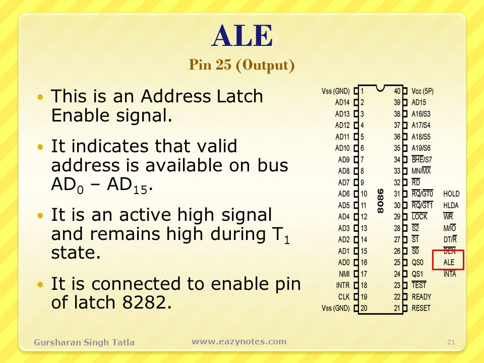 ALE Pin 25 (Output) This is an Address Latch Enable signal.