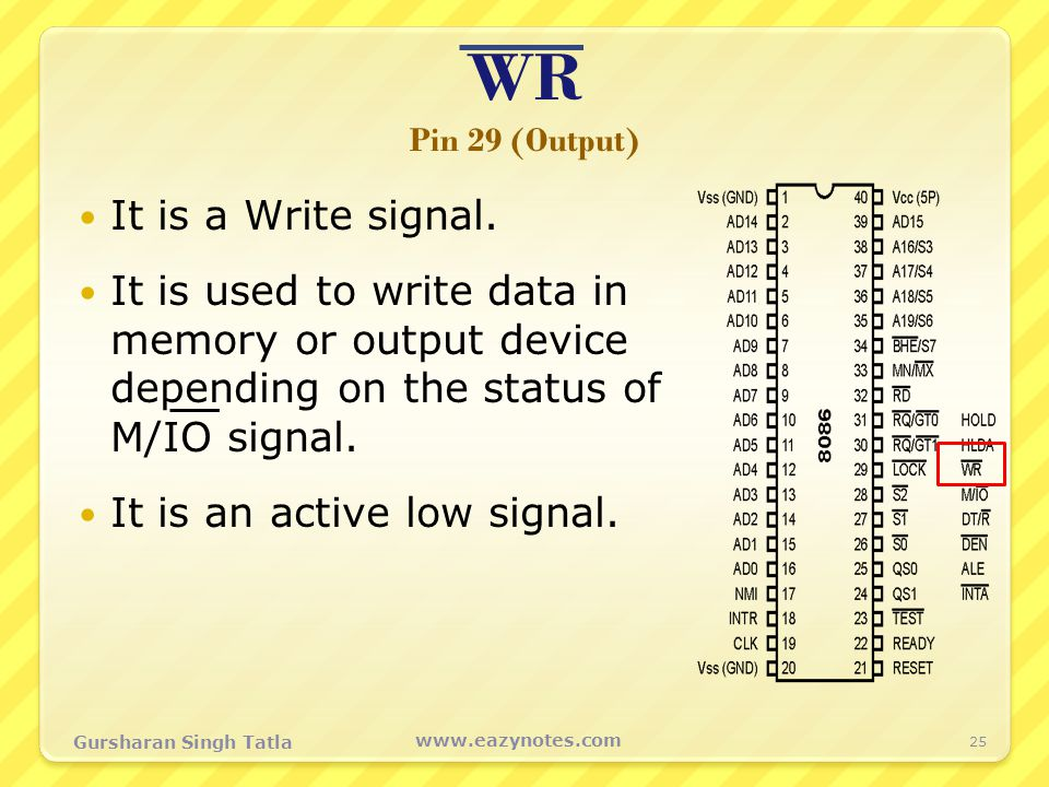 WR Pin 29 (Output) It is a Write signal.