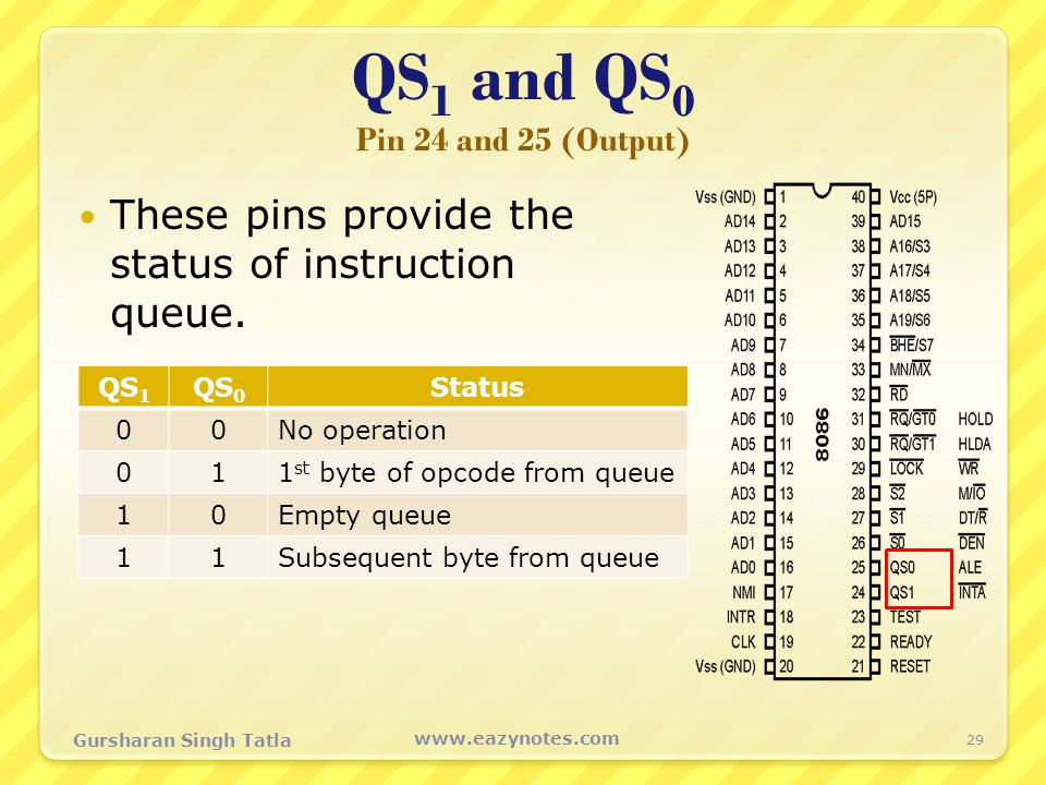 QS1 and QS0 Pin 24 and 25 (Output)