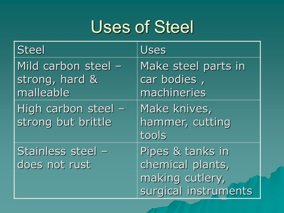 Uses of Steel Steel Uses Mild carbon steel – strong, hard & malleable