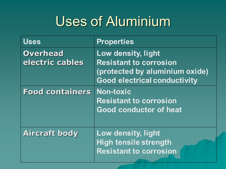 Uses of Aluminium Uses Properties Overhead electric cables