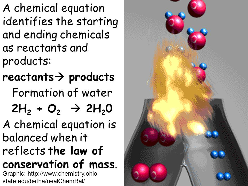 A chemical equation identifies the starting and ending chemicals as reactants and products: