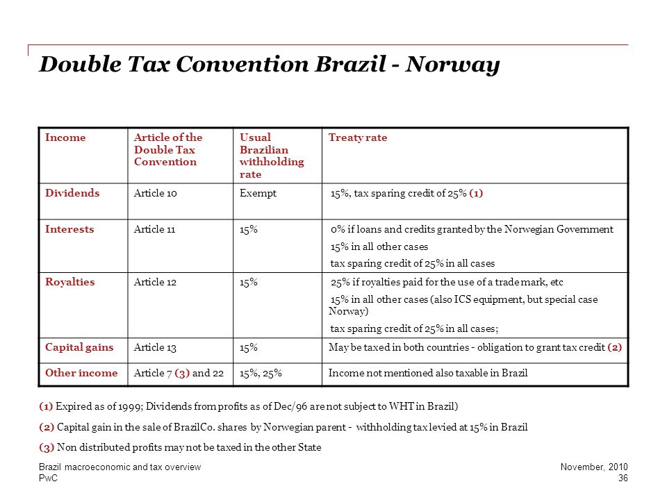 Double Tax Convention Brazil - Norway