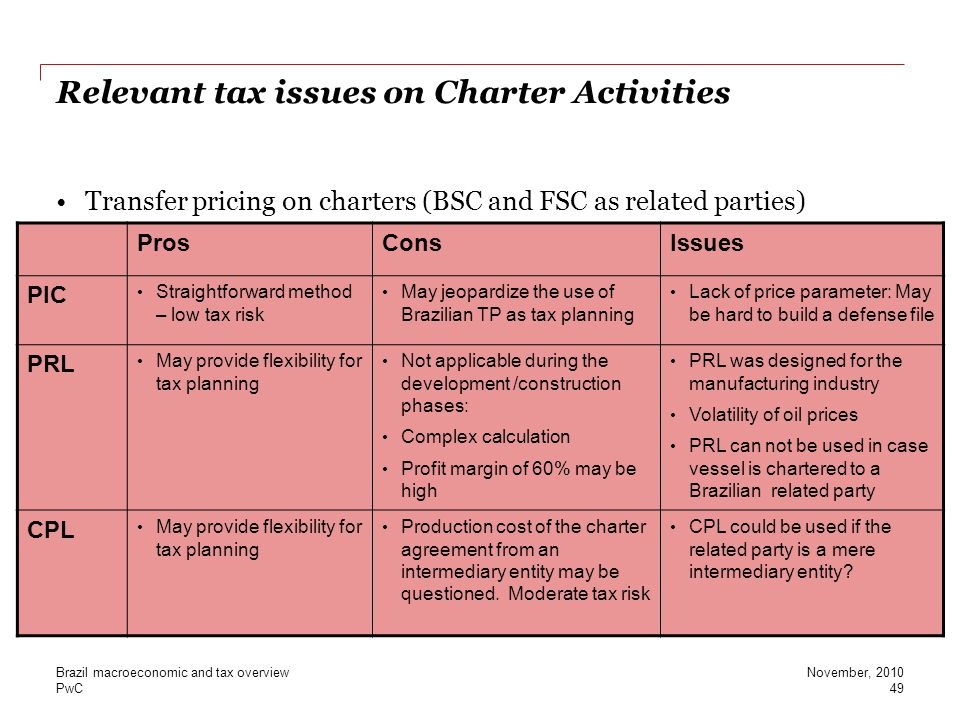 Relevant tax issues on Charter Activities