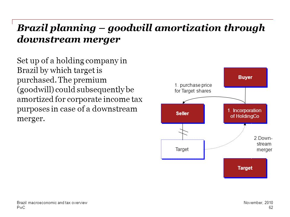 Brazil planning – goodwill amortization through downstream merger