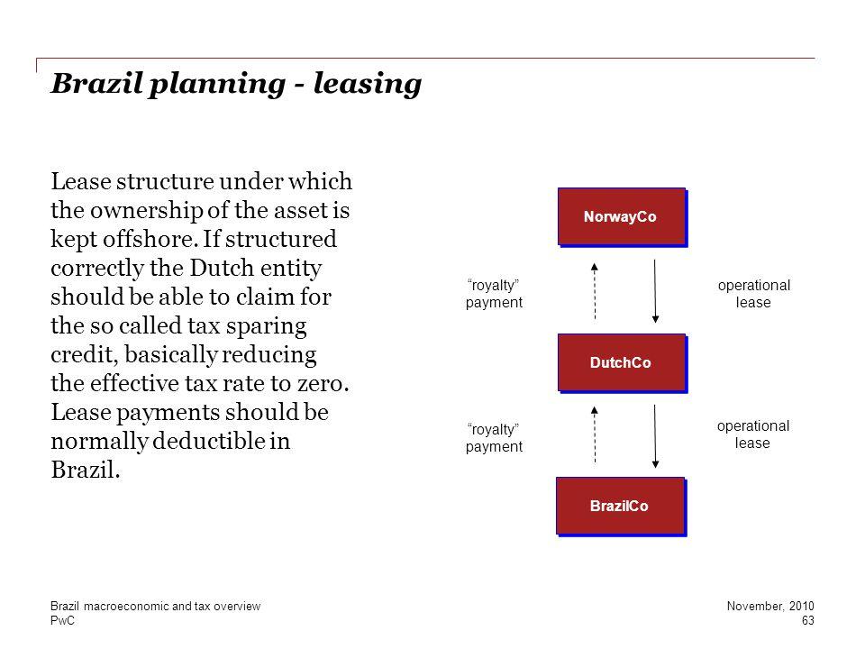 Brazil planning - leasing