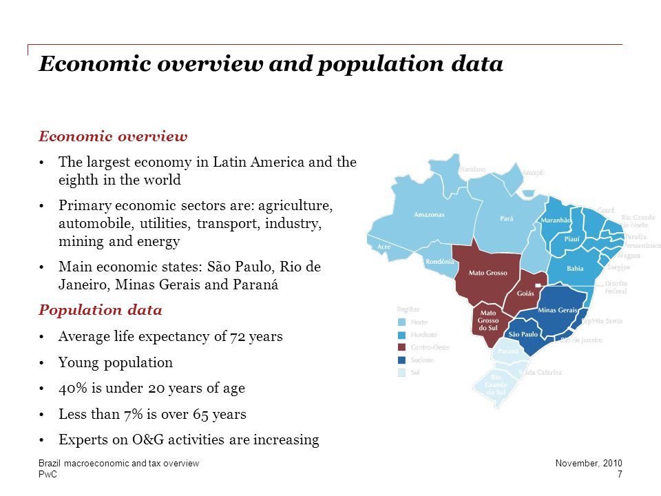 Economic overview and population data