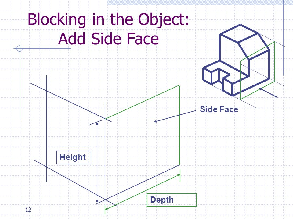 Blocking in the Object: Add Side Face