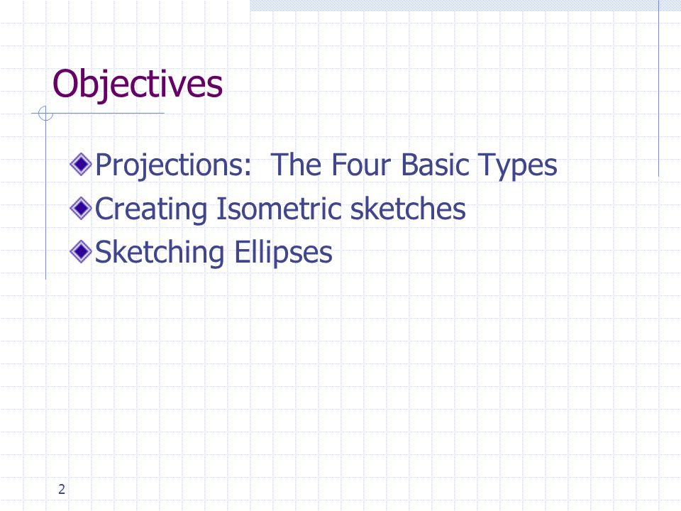 Objectives Projections: The Four Basic Types