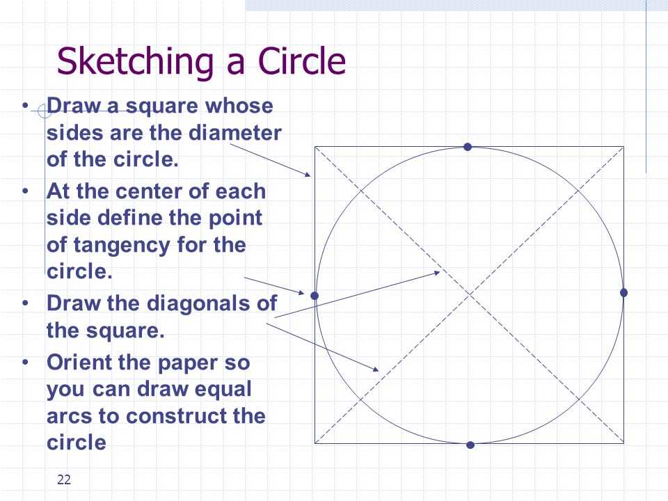 Sketching a Circle Draw a square whose sides are the diameter of the circle. At the center of each side define the point of tangency for the circle.