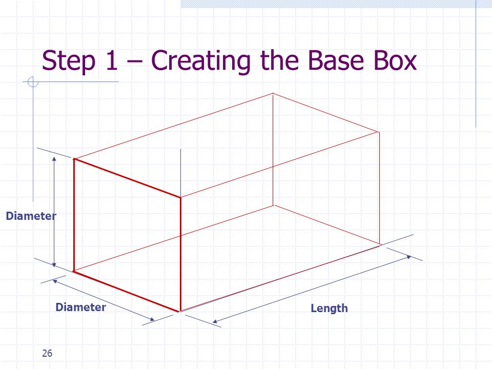 Step 1 – Creating the Base Box