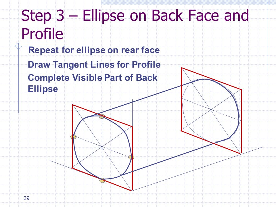 Step 3 – Ellipse on Back Face and Profile