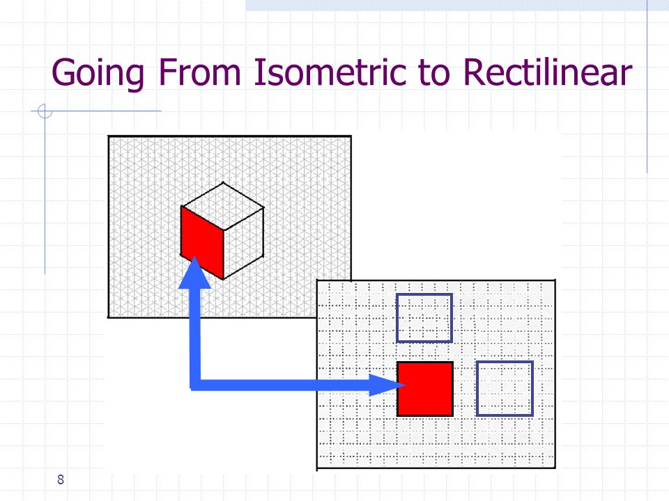 Going From Isometric to Rectilinear