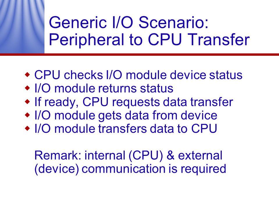 Generic I/O Scenario: Peripheral to CPU Transfer