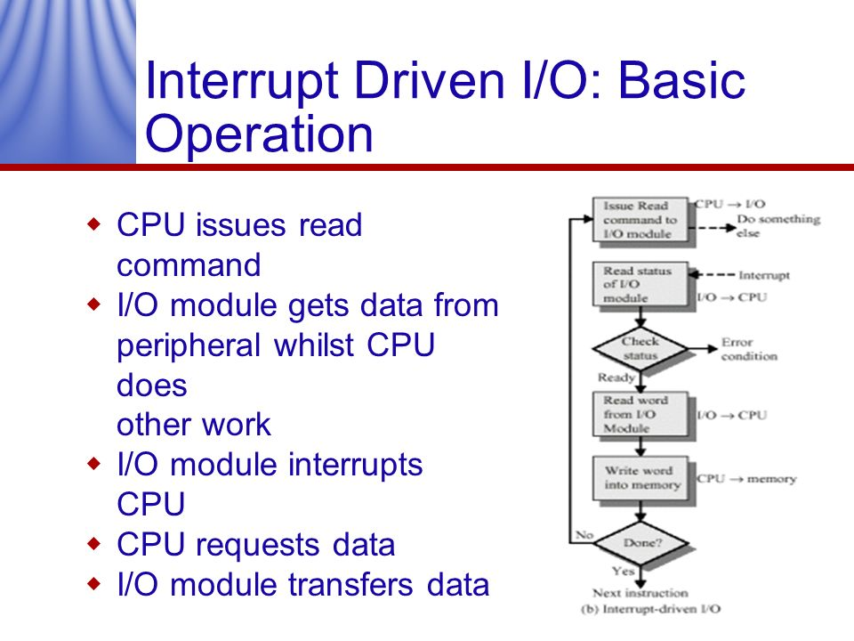 Interrupt Driven I/O: Basic Operation