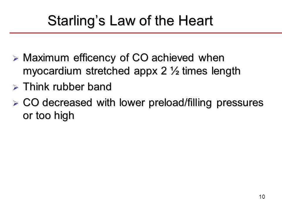 Starling's Law of the Heart