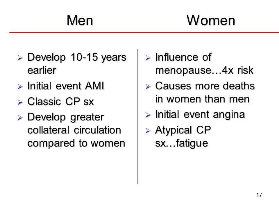 Men Women Develop 10-15 years earlier Initial event AMI Classic CP sx