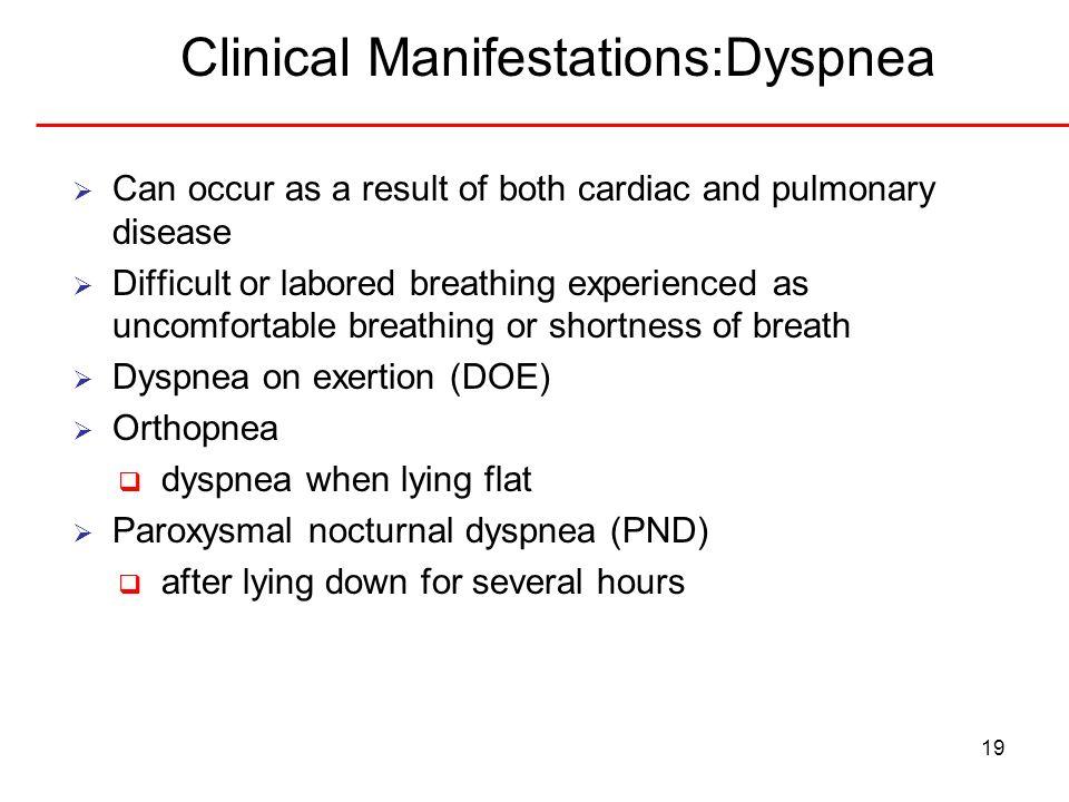 Clinical Manifestations:Dyspnea