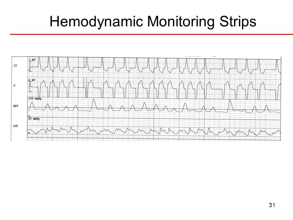 Hemodynamic Monitoring Strips