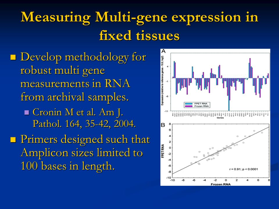 Measuring Multi-gene expression in fixed tissues