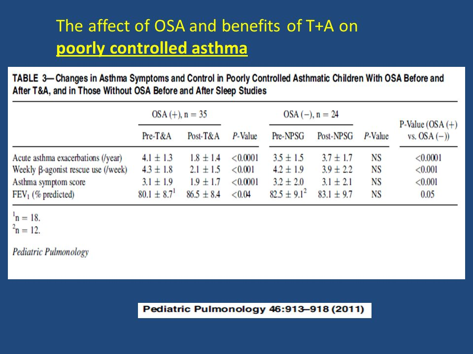 The affect of OSA and benefits of T+A on